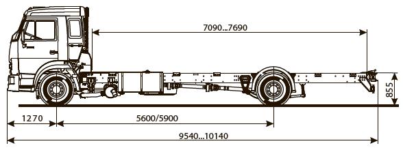 Шасси KАМАZ - 5308-A4